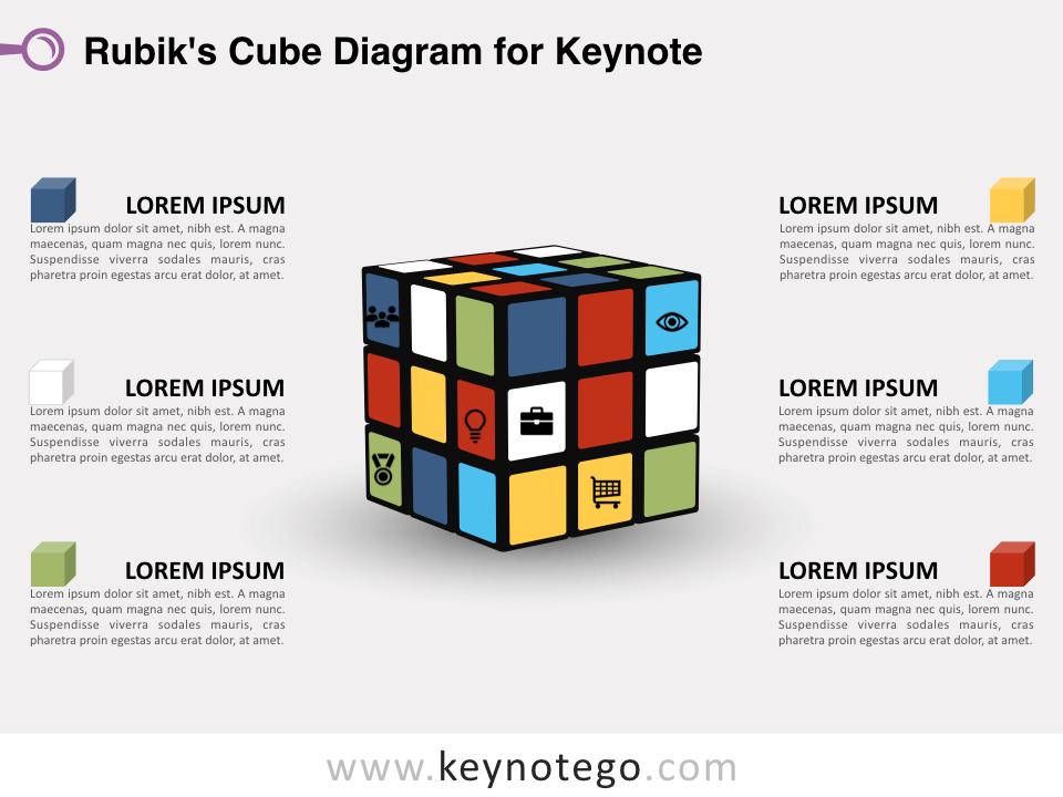 Rubiks Cube Diagram for Keynote