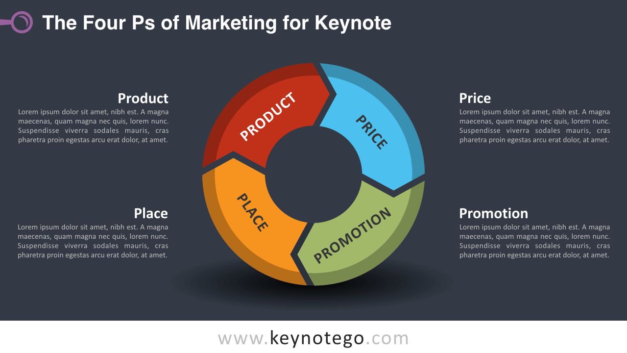 The Four Ps Marketing Keynote Template - Dark Background