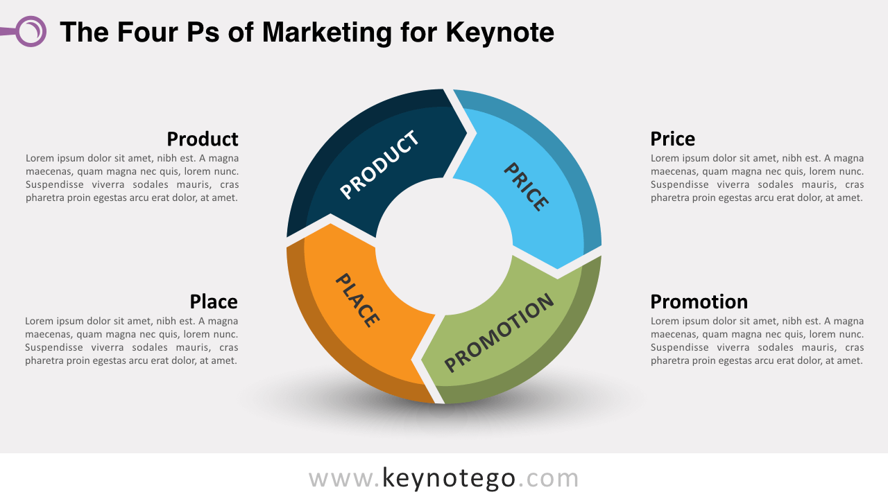 The Four Ps Marketing Keynote Template