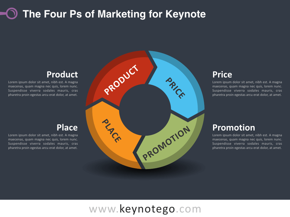 The Four Ps of Marketing for Keynote - Dark Background