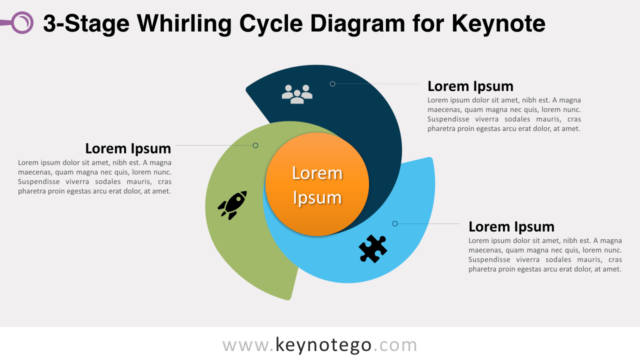 3 Stage Whirling Cycle Diagram Keynote Template