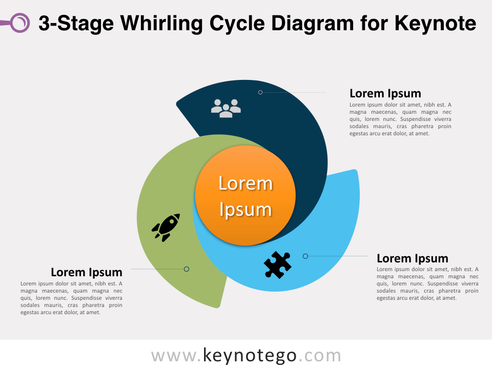 3 Stage Whirling Cycle Diagram for Keynote