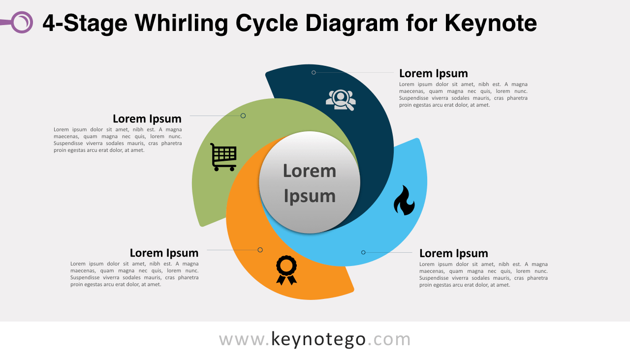 4 Stage Whirling Cycle Diagram Keynote Template
