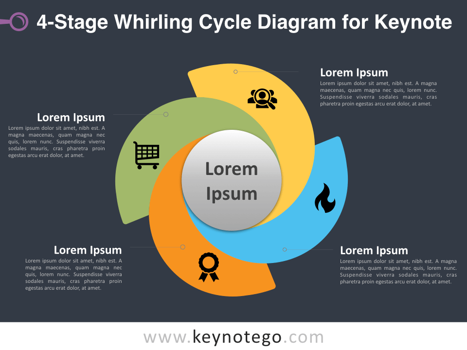 4 Stage Whirling Cycle Diagram for Keynote - Dark Background