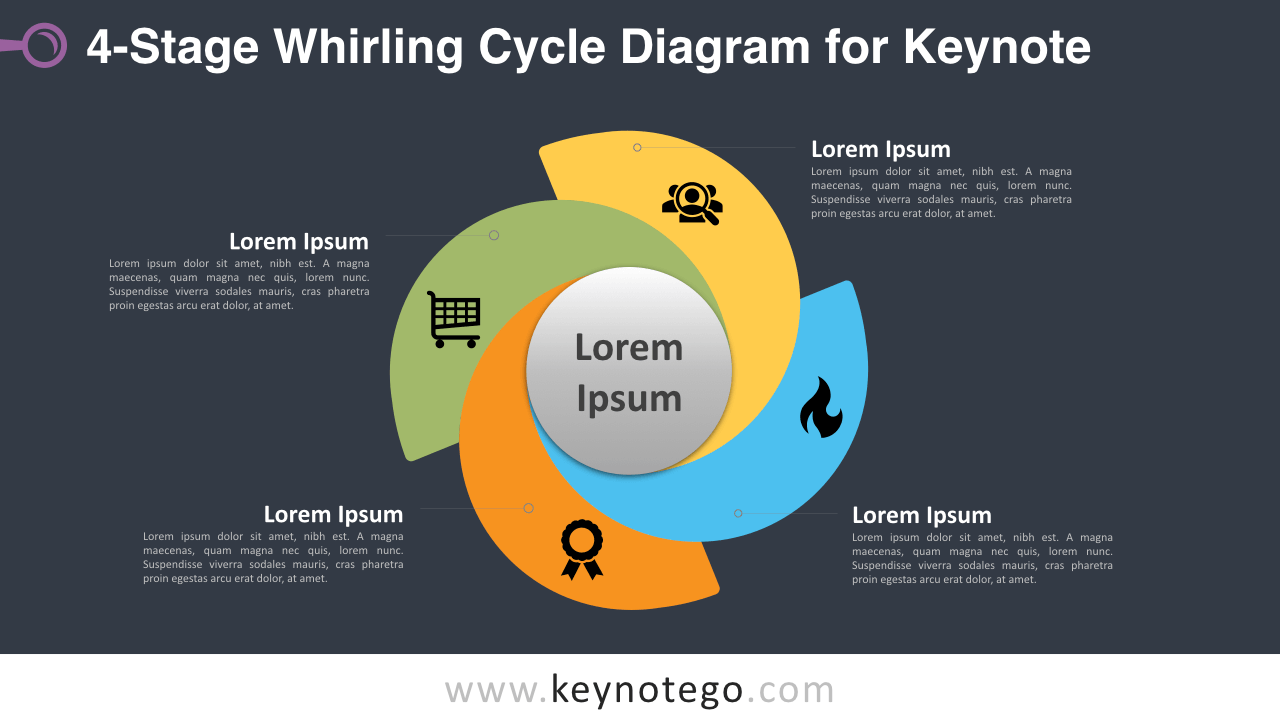 4 Stage Whirling Cycle Keynote Template - Dark Background