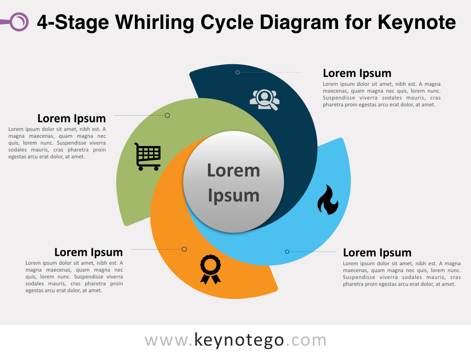 4 Stage Whirling Cycle for Keynote