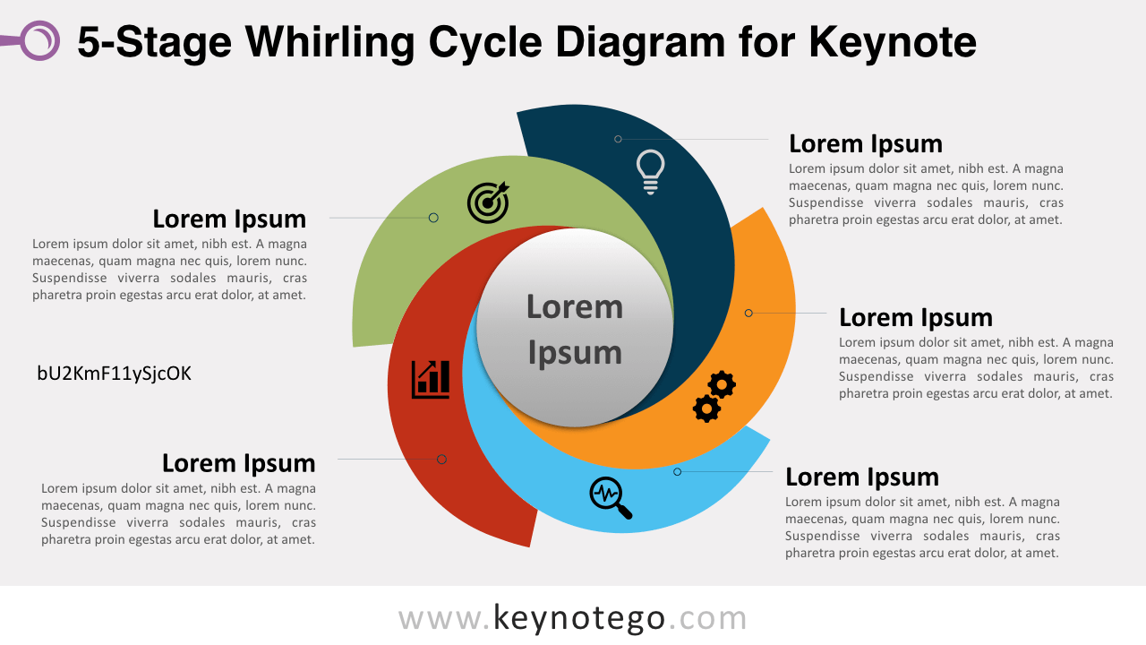 5 Stage Whirling Cycle Diagram Keynote Template