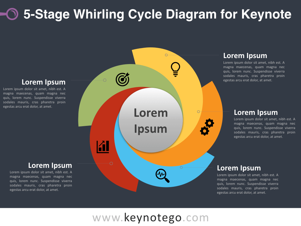 5 Stage Whirling Cycle Diagram for Keynote - Dark Background