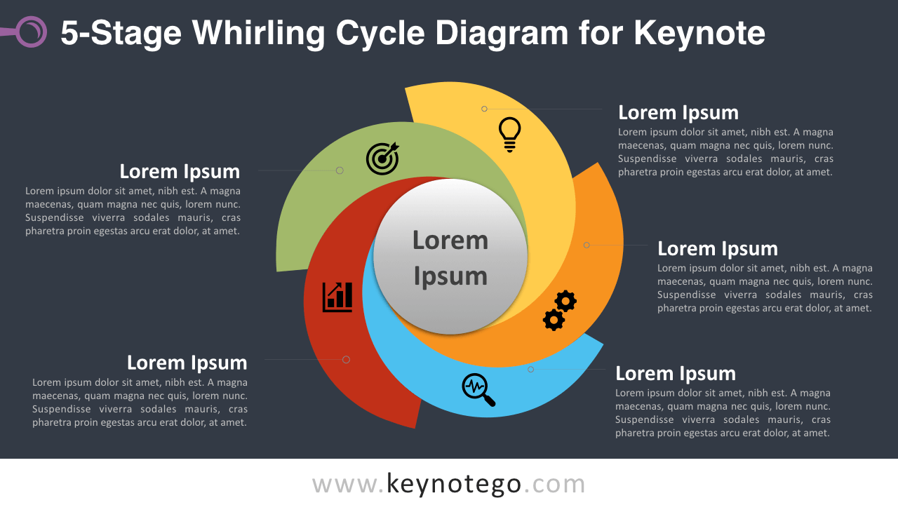 5 Stage Whirling Cycle Keynote Template - Dark Background