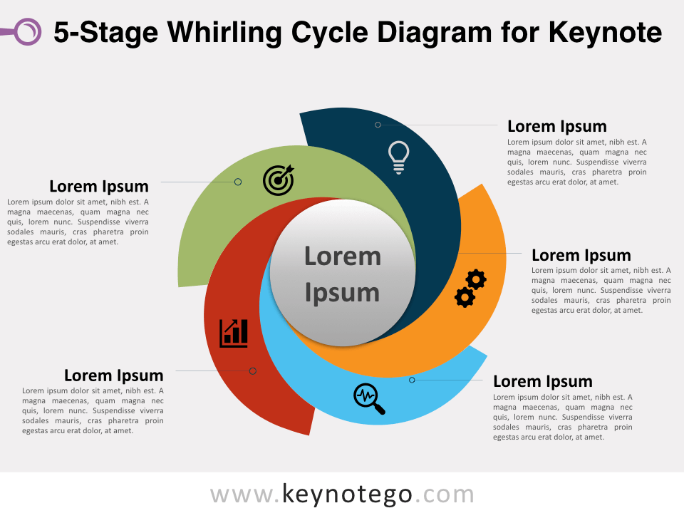 5 Stage Whirling Cycle for Keynote