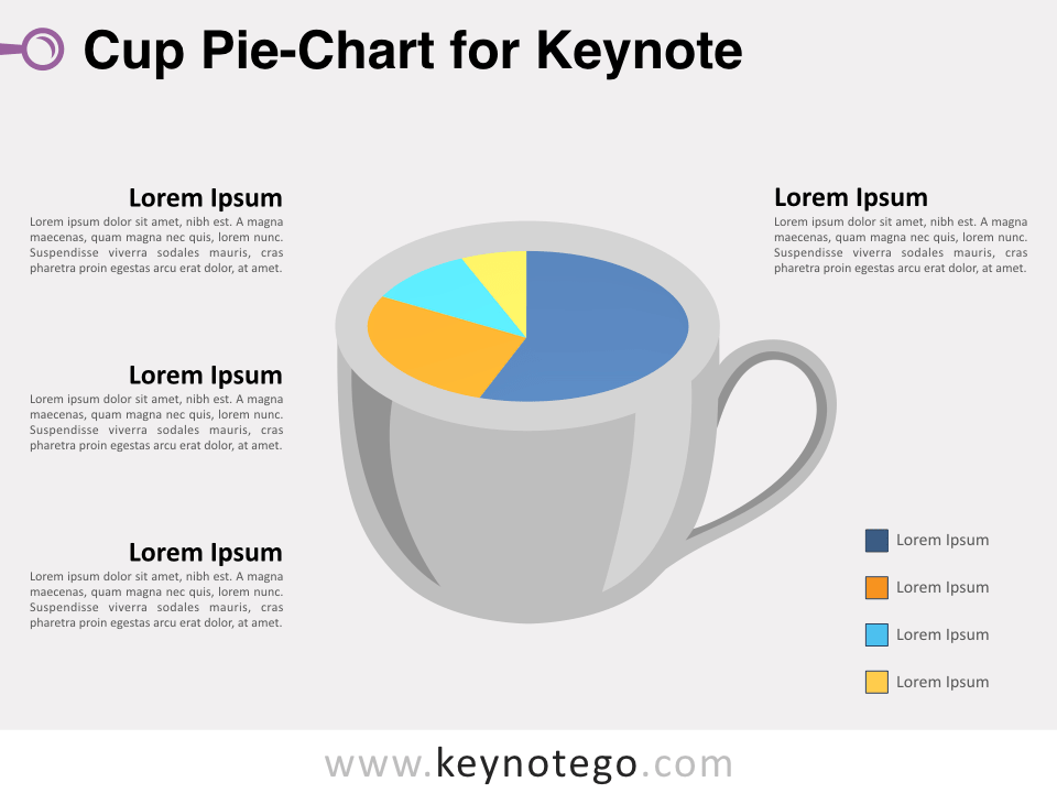 Cup Chart for Keynote