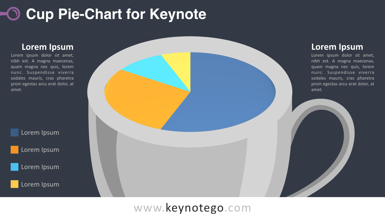 Cup Chart Keynote Template - Dark Background