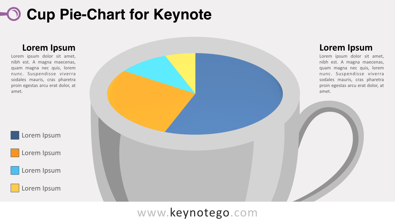 Cup Pie Chart Keynote Template