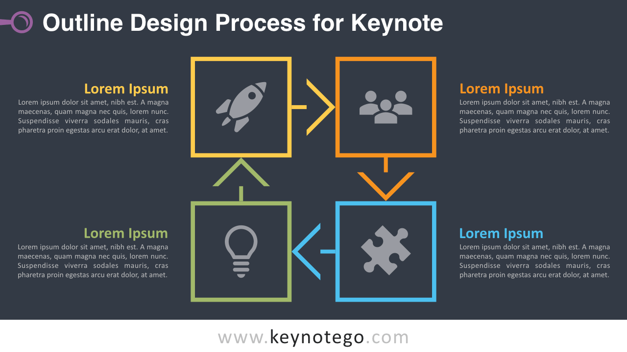 Cycle Process Diagram Keynote Template - Dark Background
