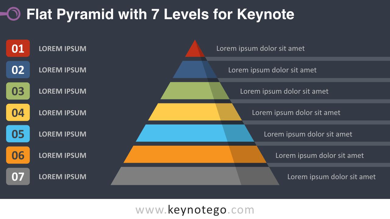 Flat Pyramid 7 Levels Keynote Template - Dark Background