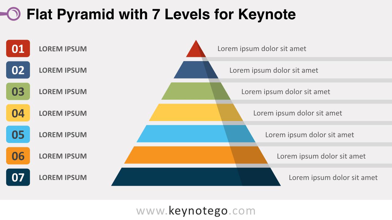 Flat Pyramid 7 Levels Keynote Template