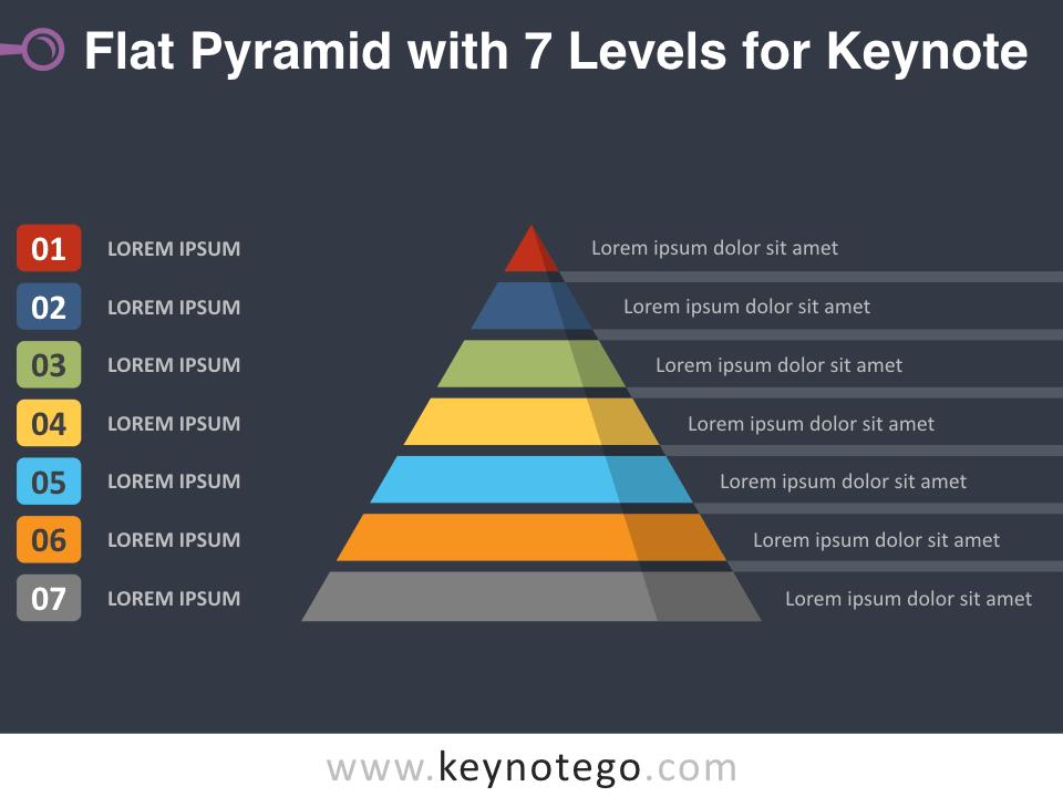 Flat Pyramid 7 Levels for Keynote - Dark Background