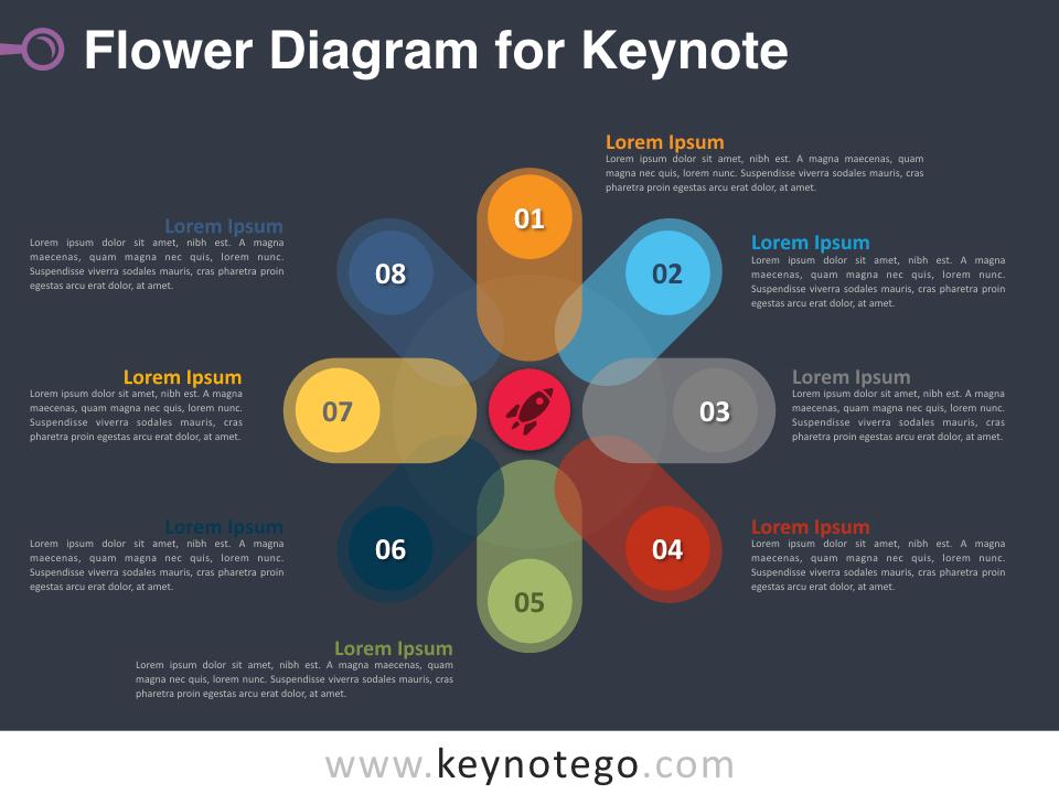 Flower Diagram for Keynote - Dark Background