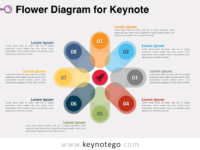 Flower Diagram for Keynote