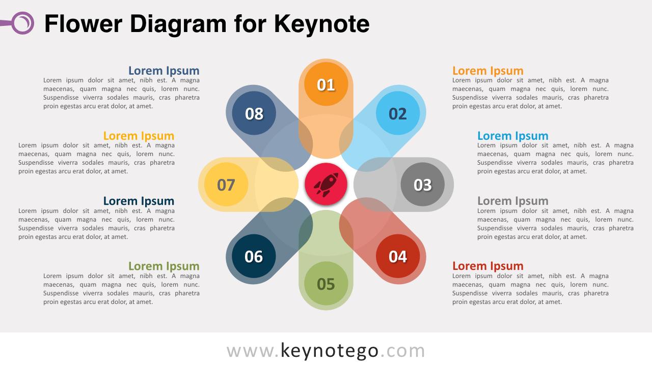 Flower Diagram Keynote Template
