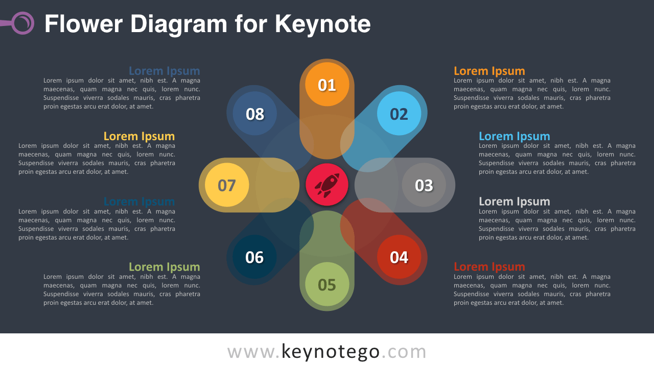 Flower Diagram Keynote Template - Dark Background