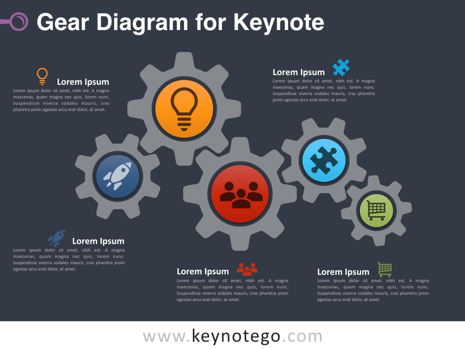 Gear Diagram for Keynote - Dark Background