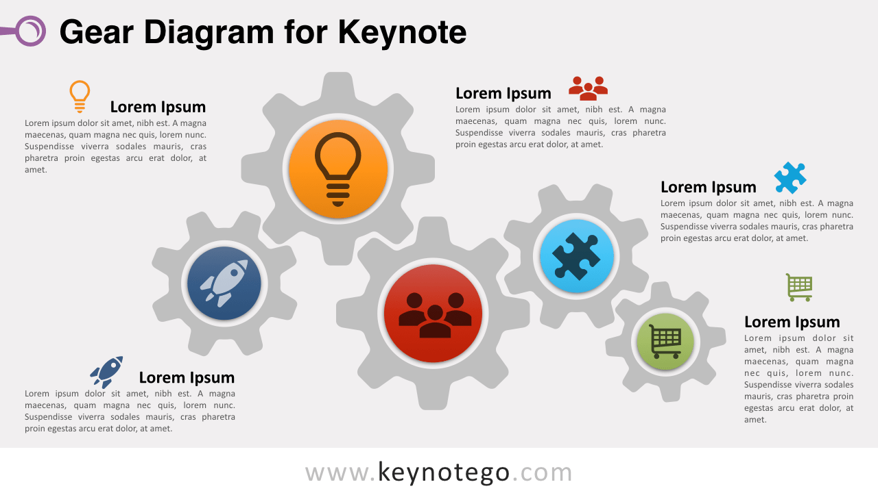 Gear Diagram Keynote Template