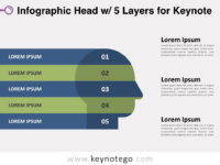 Infographic Head 5 Layers for Keynote