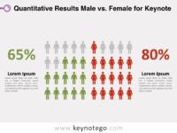 Male Female for Keynote