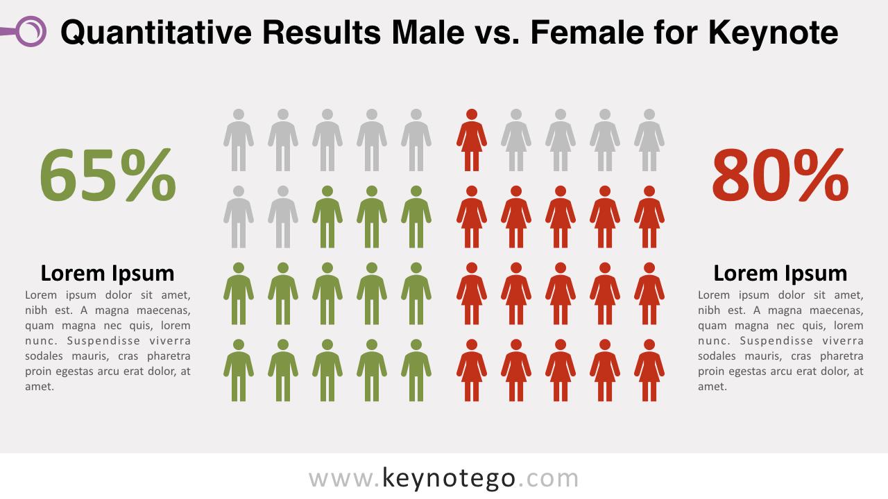 Male Female Keynote Template