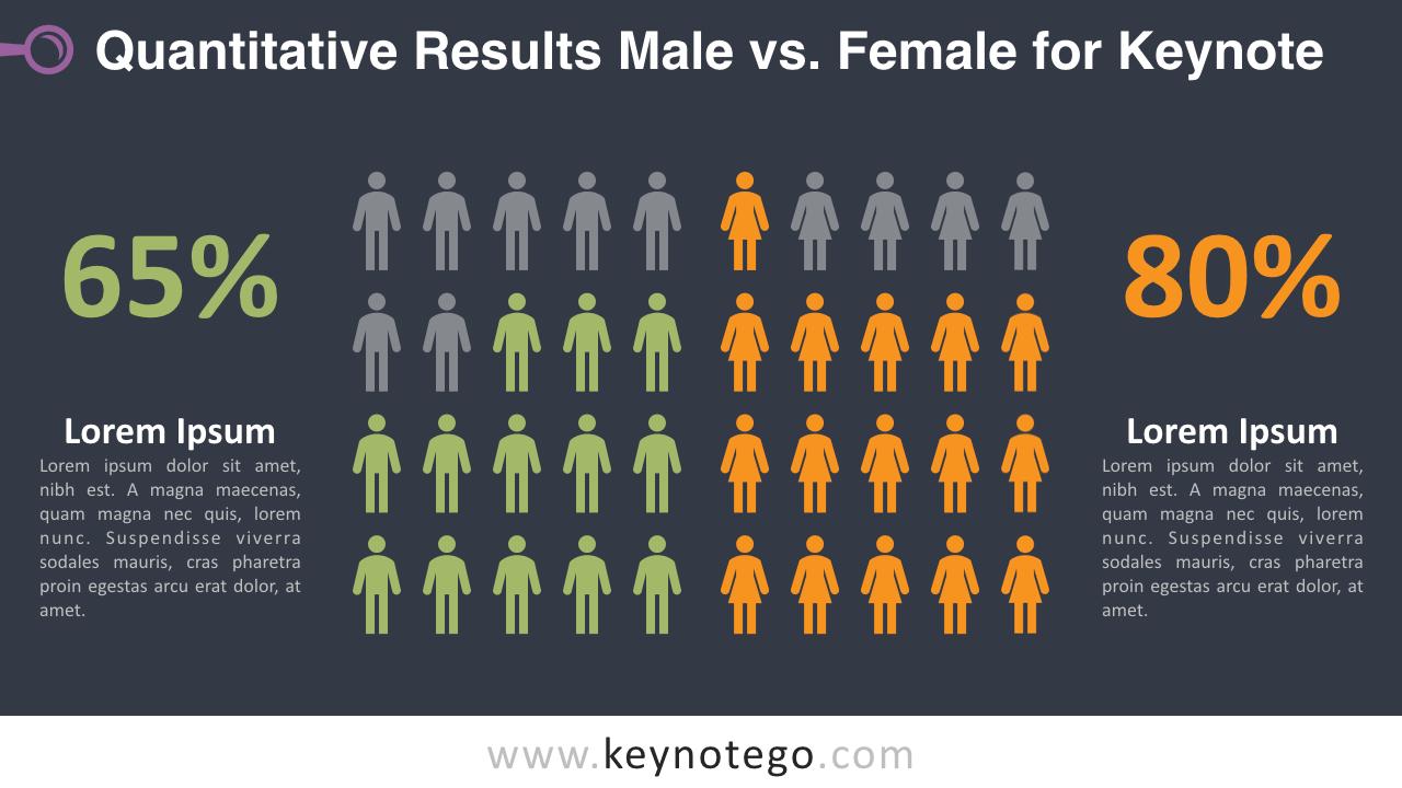 Male Female Keynote Template - Dark Background