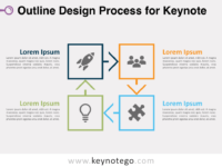 Outline Design Process for Keynote