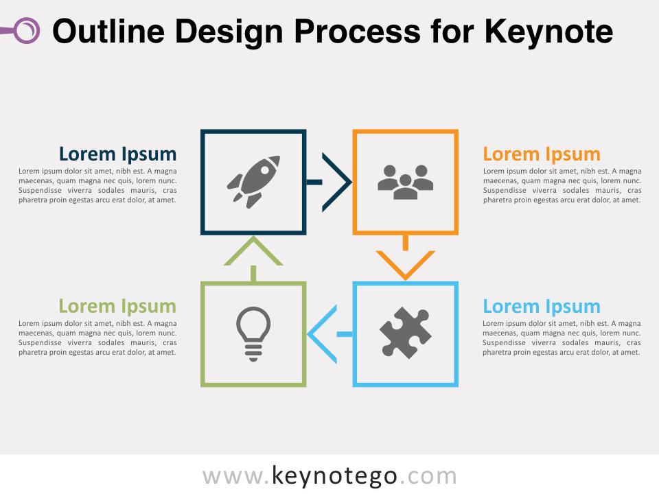 Outline Design Process for Keynote