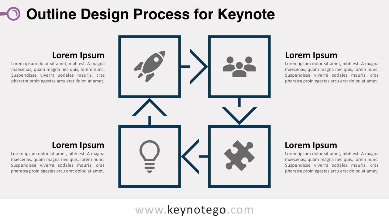 Outline Process Diagram 1 Color Keynote Template