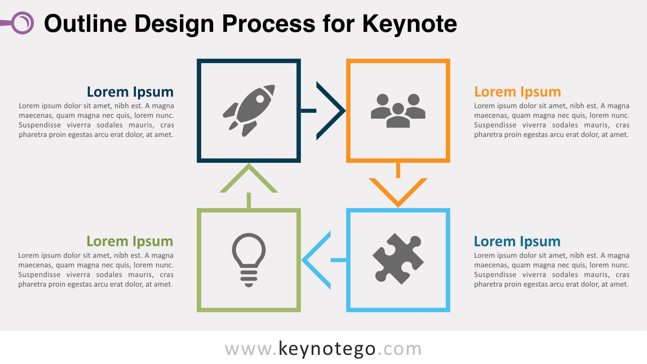 Outline Process Diagram Keynote Template