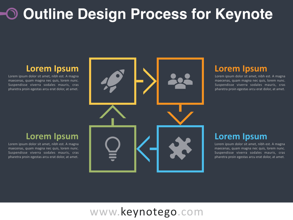 Outline Process for Keynote - Dark Background