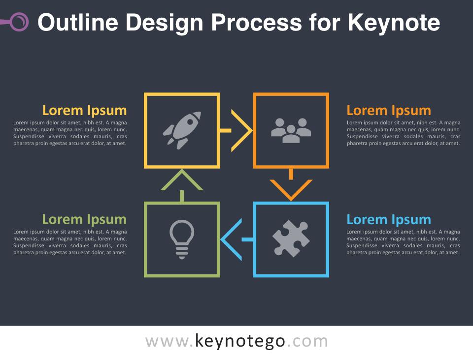 Outline Process for Keynote - Dark Background