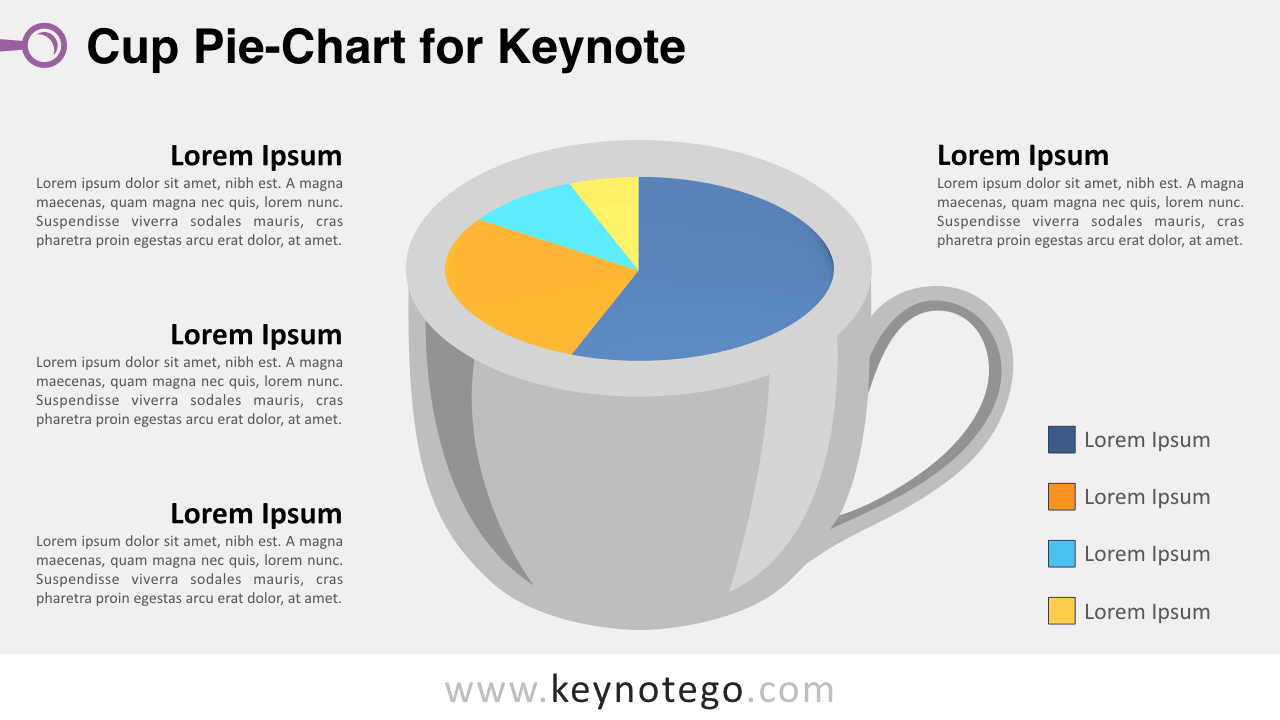 Pie Chart Cup Keynote Template