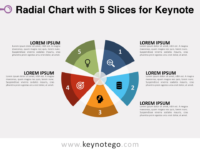 Radial Chart with 5 Slices for Keynote