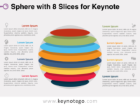 Sphere 8 Slices for Keynote