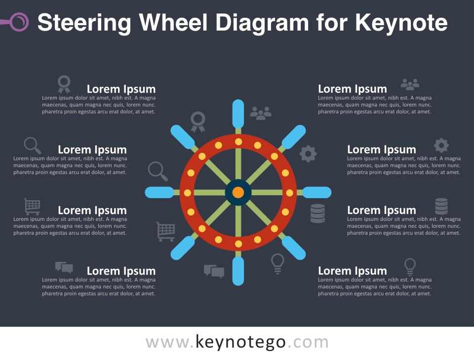Steering Wheel Diagram for Keynote - Dark Background