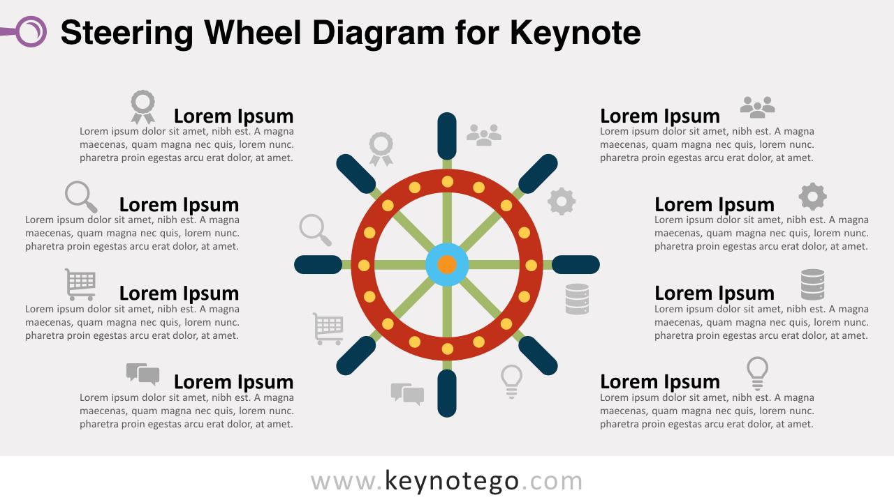Steering Wheel Diagram Keynote Template
