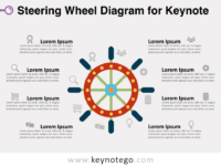 Steering Wheel for Keynote