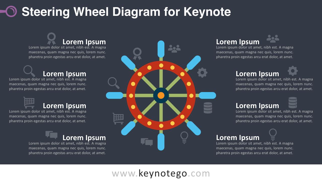 Steering Wheel Keynote Template - Dark Background