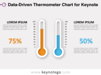 Thermometer Chart for Keynote