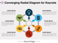 Free Converging Radial Diagram for Keynote