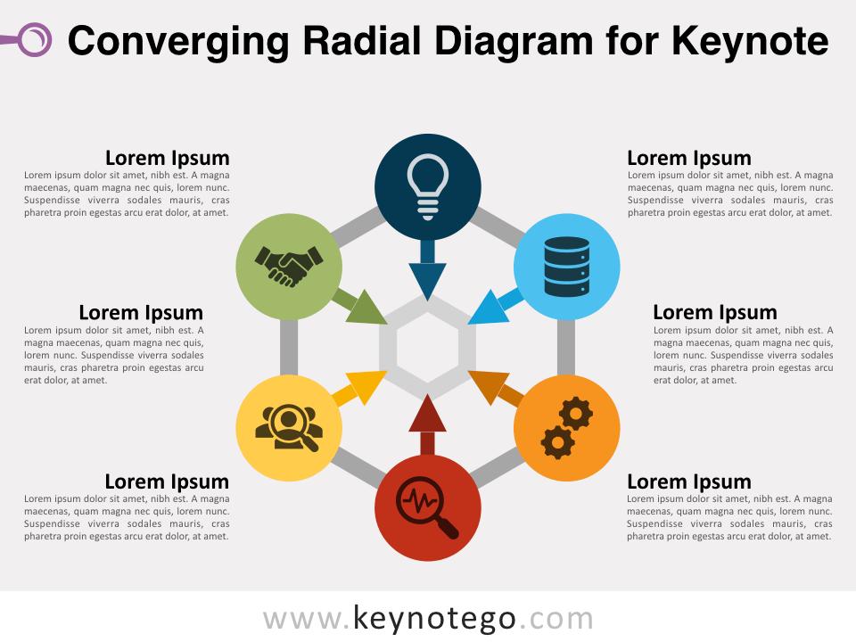 Free Converging Radial Diagram for Keynote