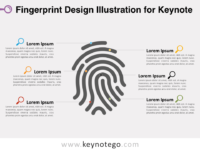 Free Fingerprint Design Illustration for Keynote
