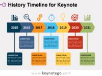 Free History Timeline Keynote