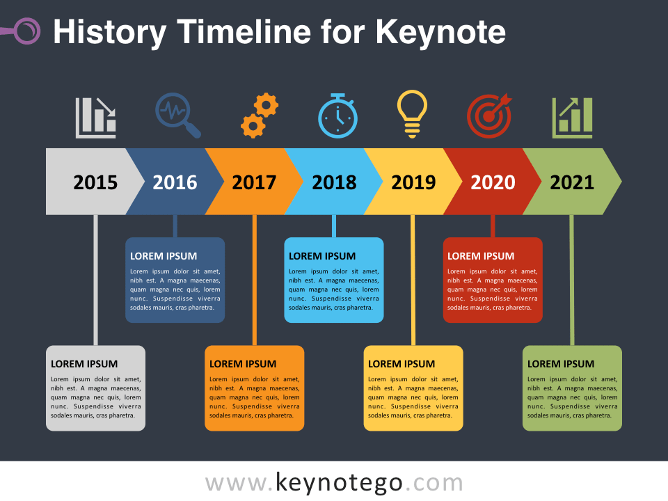 Free History Timeline Keynote Template
